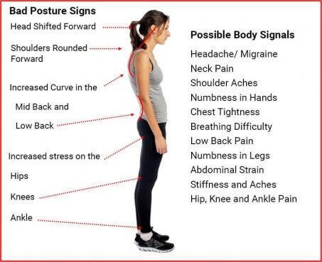 bad-posture-signs