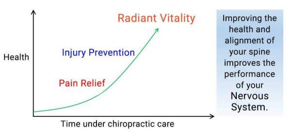 health-and-vitality